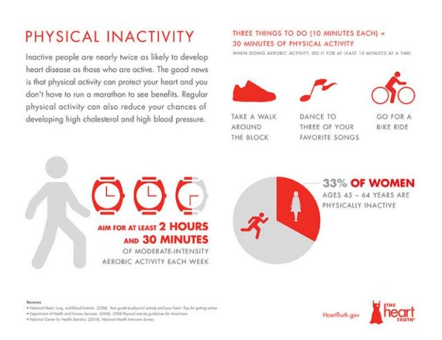 Physical Inactivity And Your Health
