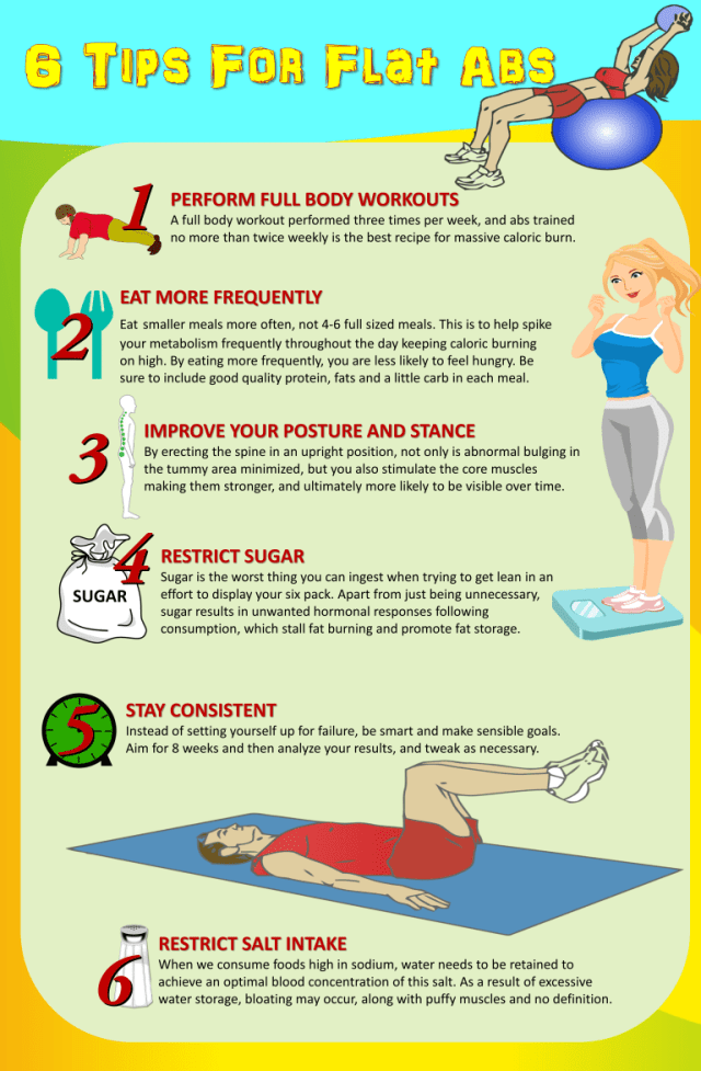 Fitness Tips For Flat Abs