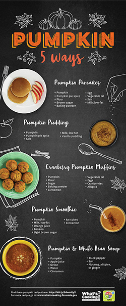 How To Incorporate Pumpkin Into Your Diet - Infographic