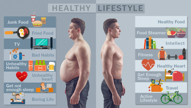 Healthy Lifestyle vs Unhealthy Lifestyle - Infographic