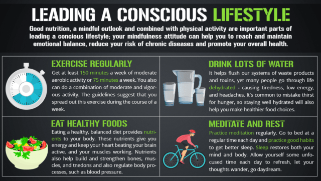 Living A Conscious Lifestyle - Infographic