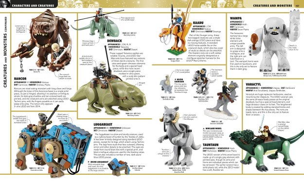 Ultimate LEGO Star Wars: Creatures
