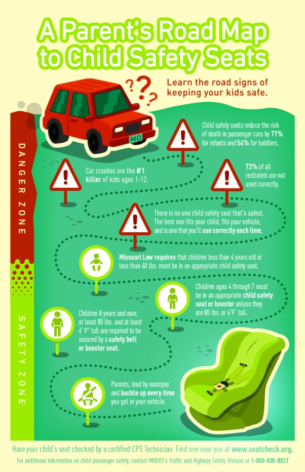 missouri laws on car seats. Black Bedroom Furniture Sets. Home Design Ideas