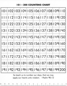 chart also gungoz  eye rh