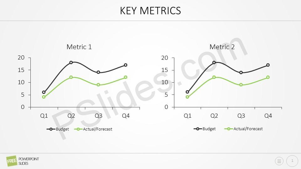 Key Metrics PowerPoint Template