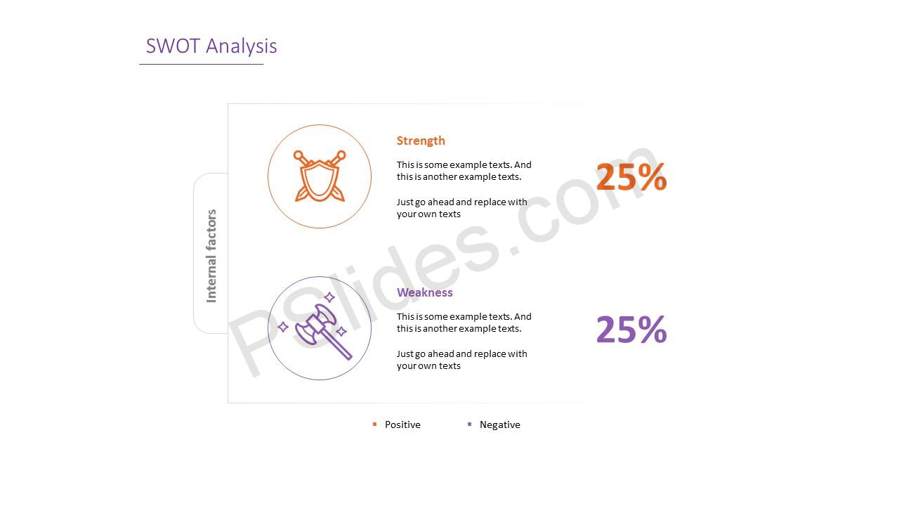 Simple SWOT Analysis PowerPoint Template