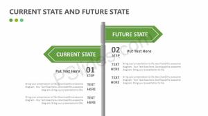 Current State and Future State  Pslides