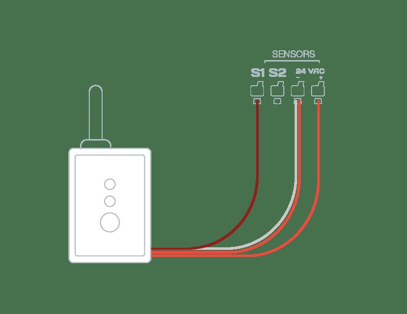 Rachio compatibility with Toro Wireless Rain Sensor