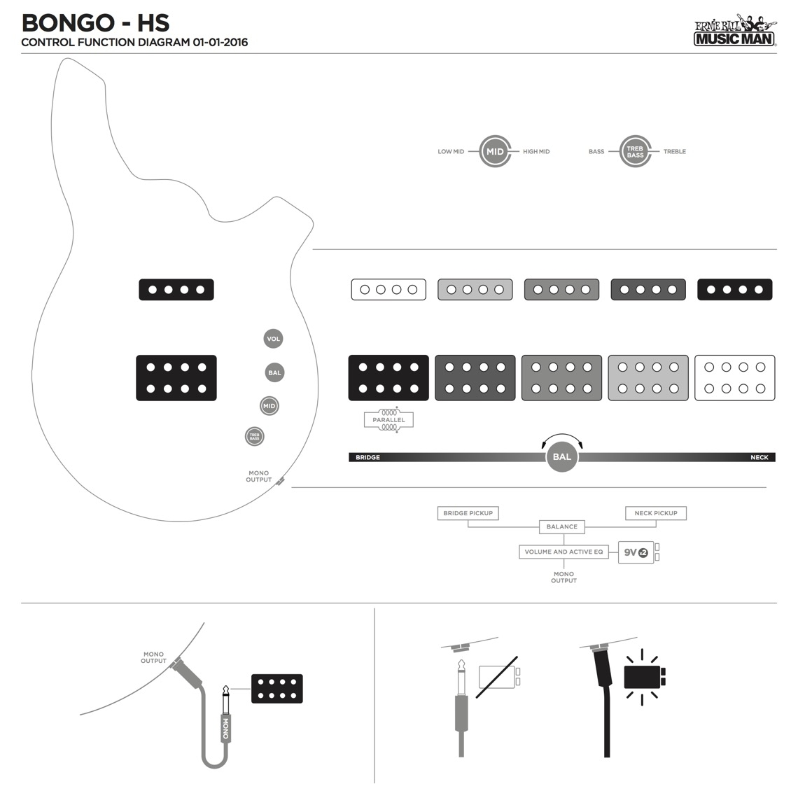 Bongo 5