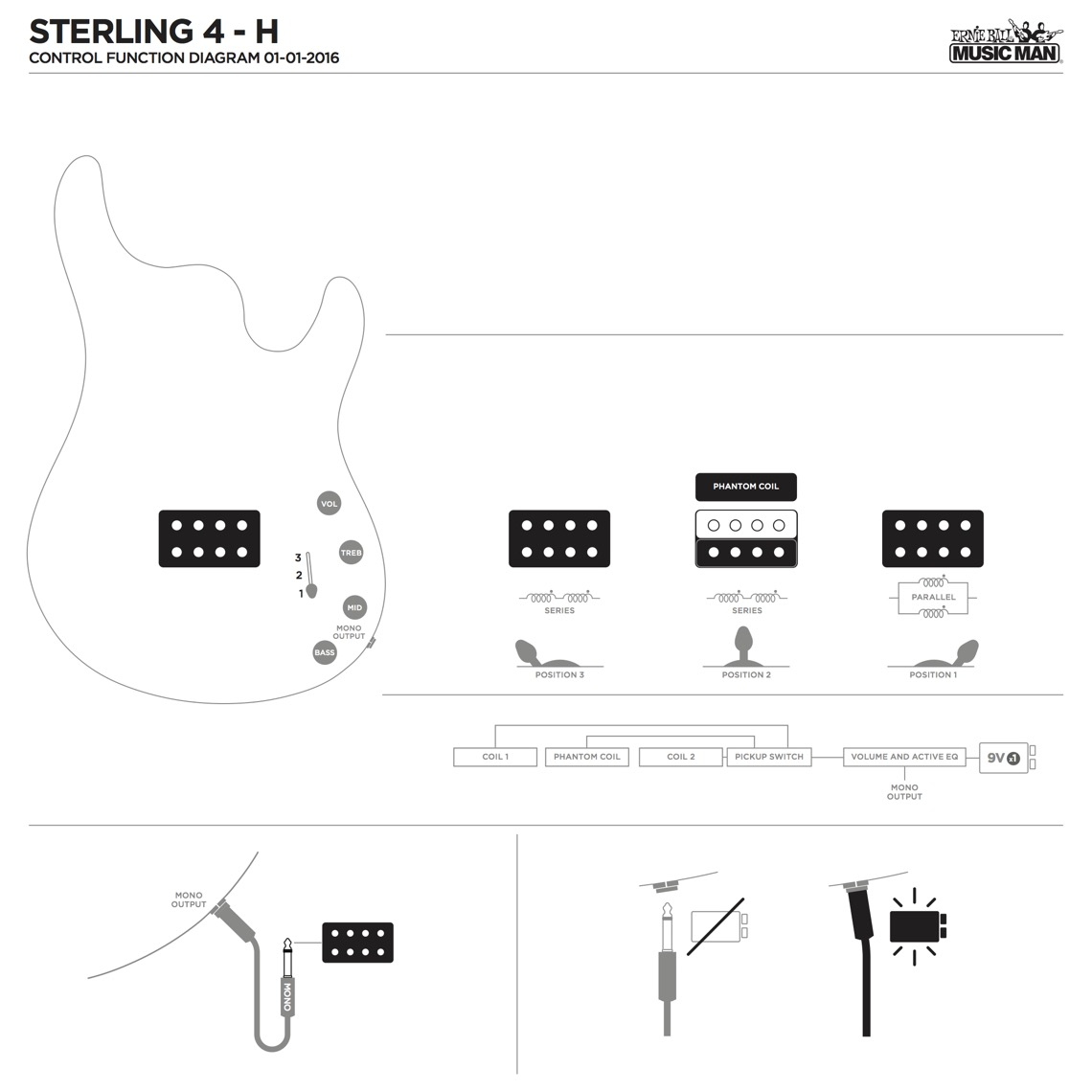 medium resolution of music man sterling hh wiring diagram best wiring diagram music man sterling hh wiring diagram