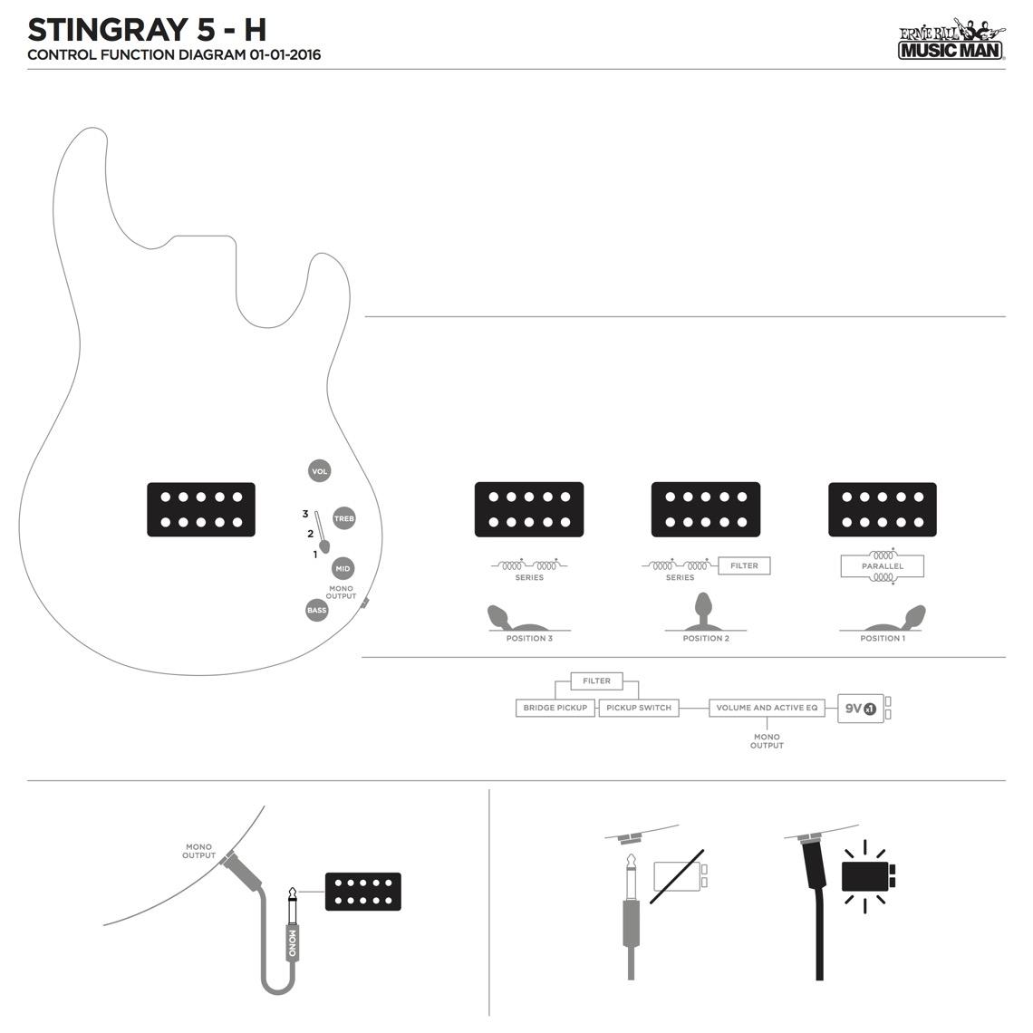 Stingray 5