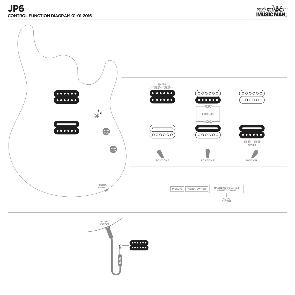 Piezo Pickup Wiring Diagram Yj Gauge Wiring Diagram Blue