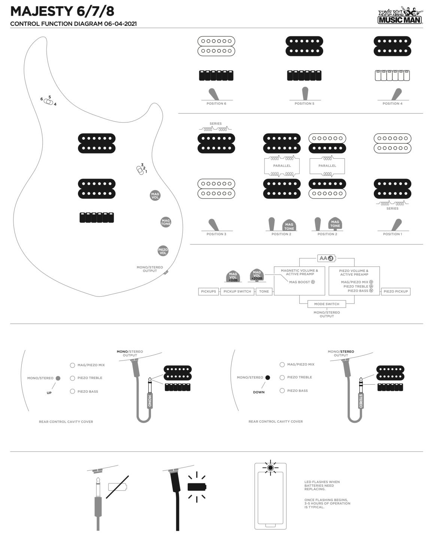 pickup configuration 1 [ 1140 x 1430 Pixel ]
