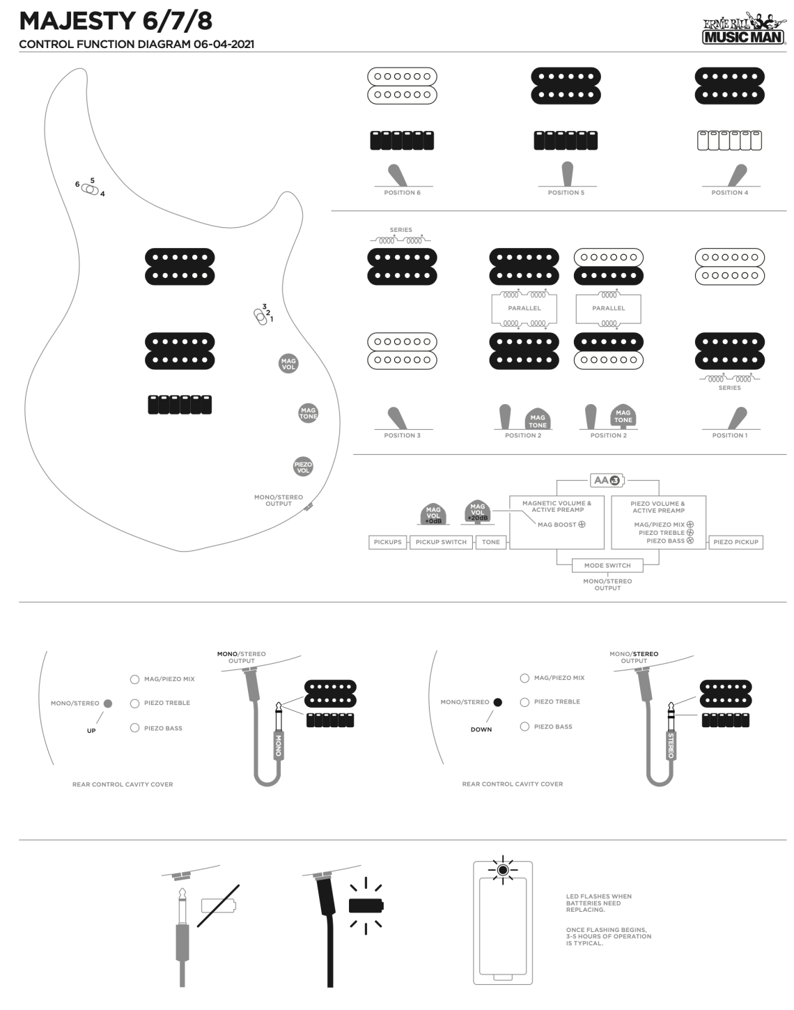 hight resolution of pickup configuration 1