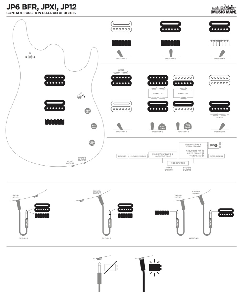 hight resolution of johnpetruccibfr6 guitars ernie ball music man rh music man com genteq motor wiring diagram kc fog