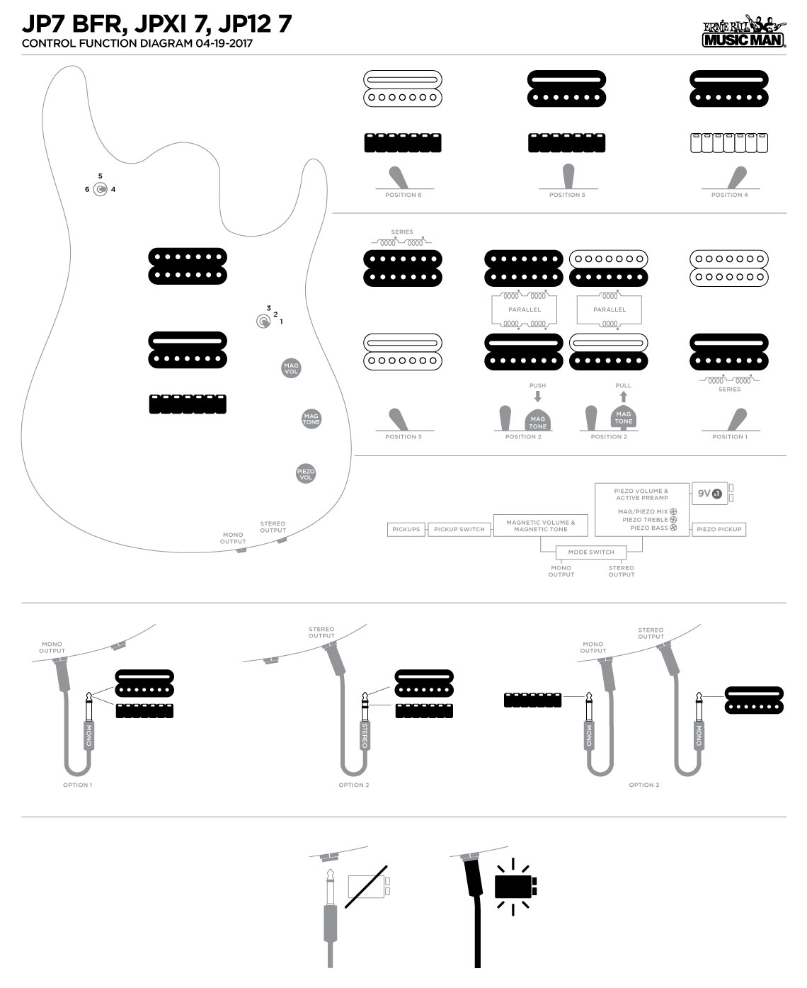 hight resolution of pickup configuration 2