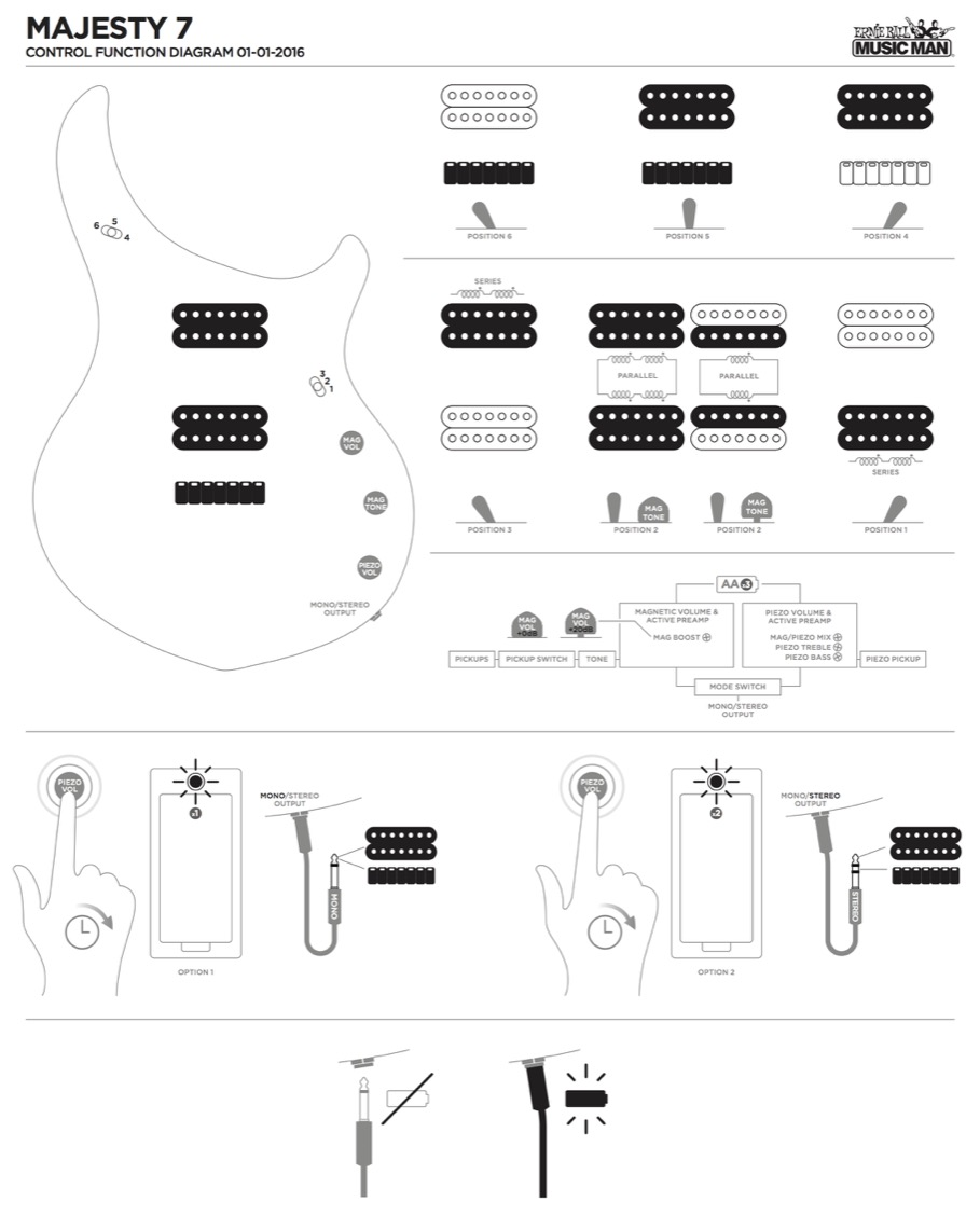 medium resolution of pickup configuration 2