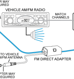 step 2 match the fm channel of your siriusxm radio with your vehicle s fm radio [ 1562 x 832 Pixel ]