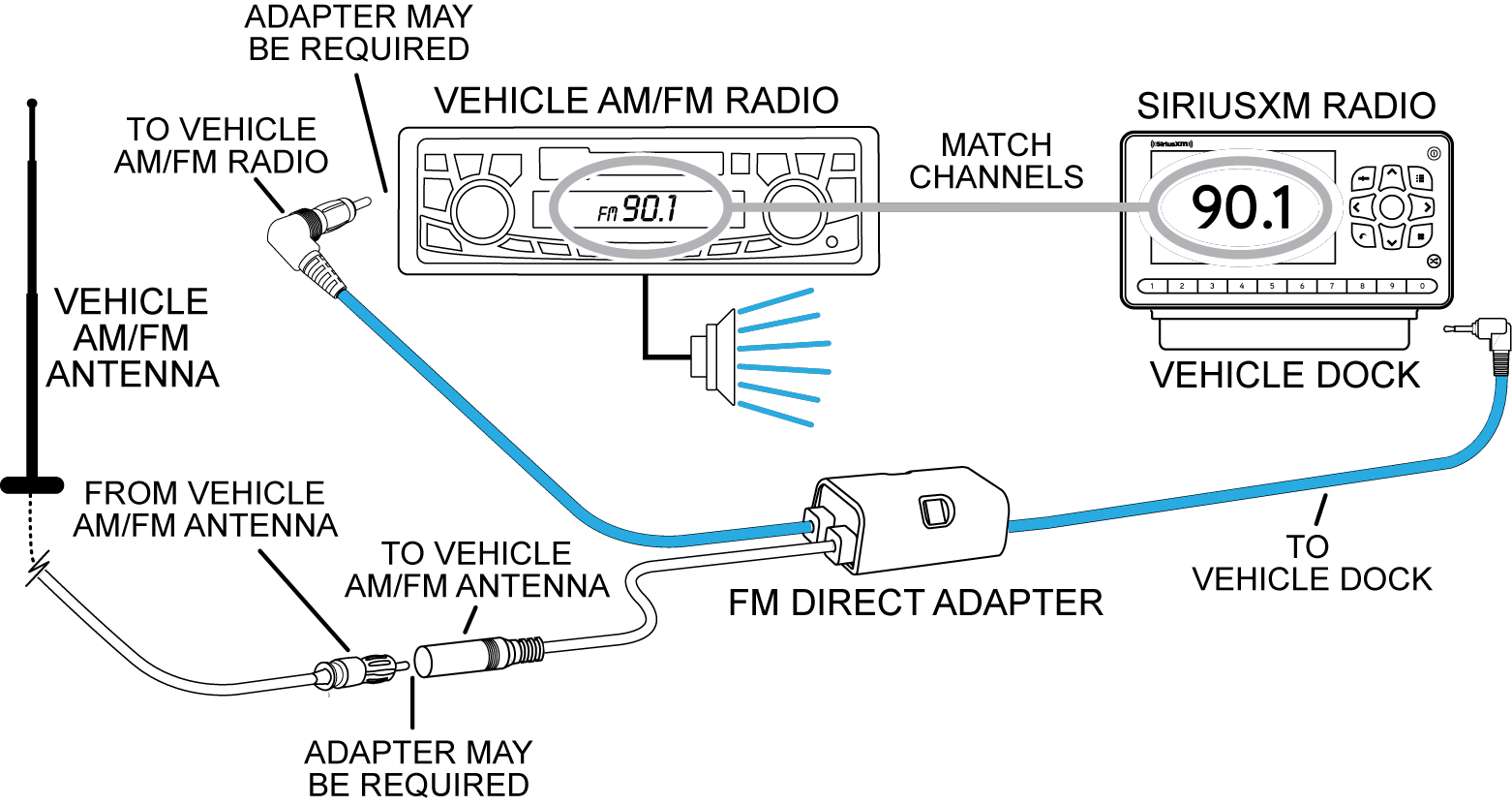 hight resolution of step 2 match the fm channel of your siriusxm radio with your vehicle s fm radio