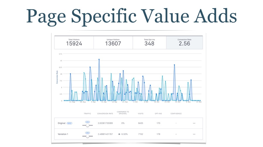 stats from value add