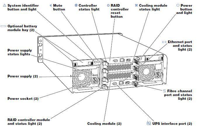 Apple Xserve Raid 14 bay server A1009 (unpopulated