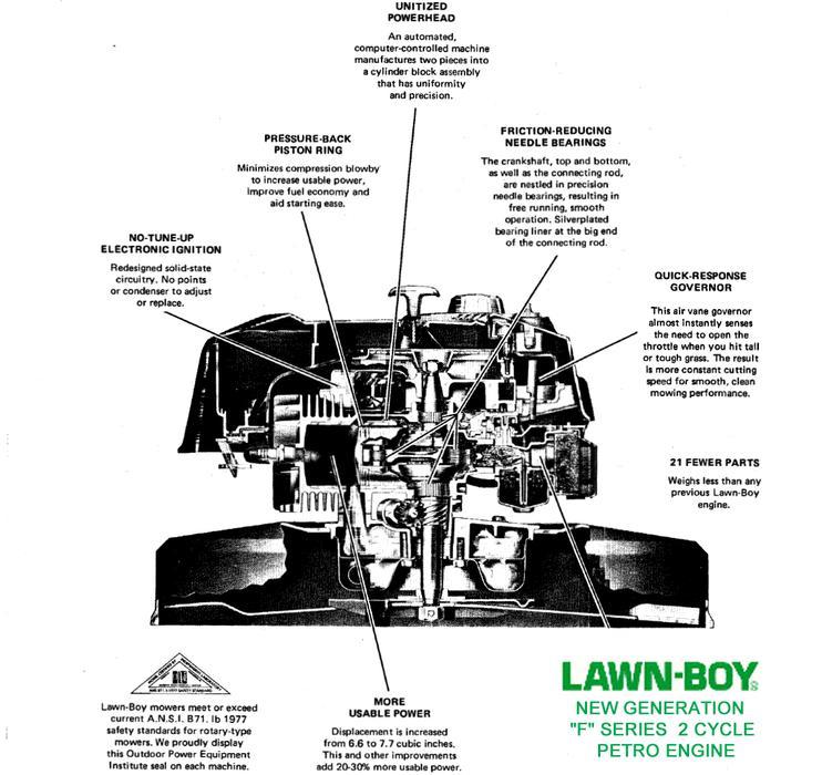 Lawnboy Mower Wiring Diagram Mower Belt Diagram Wiring