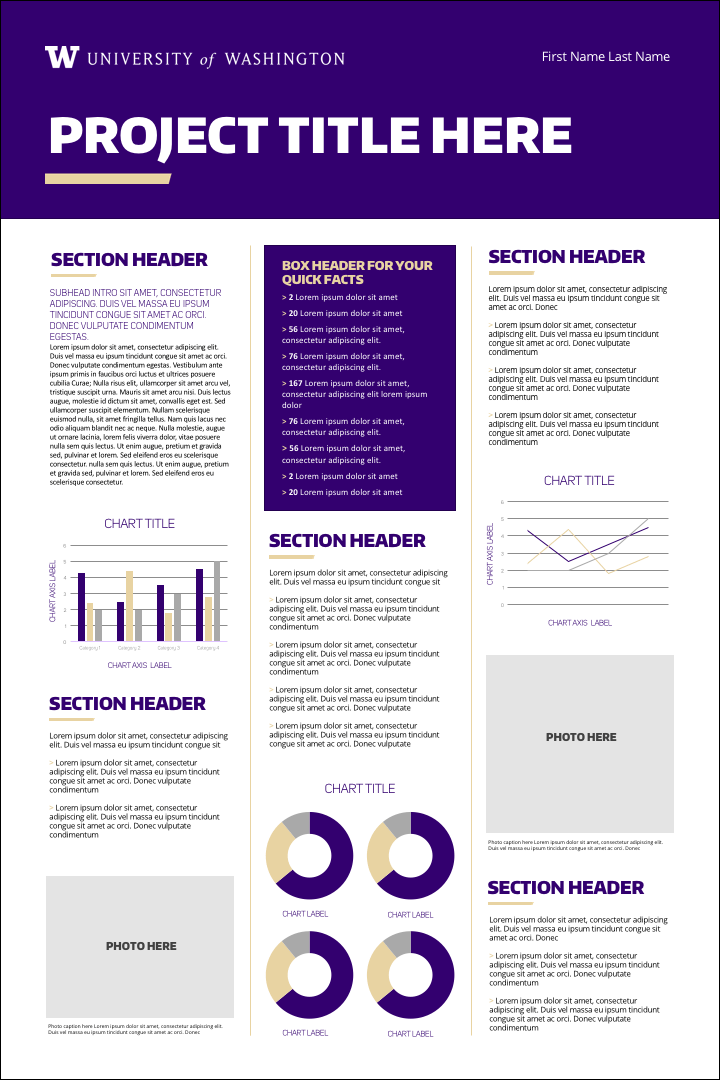 research posters uw brand