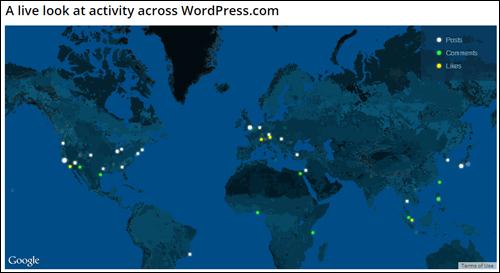 WordPress (Hosted Version) - Live Activity