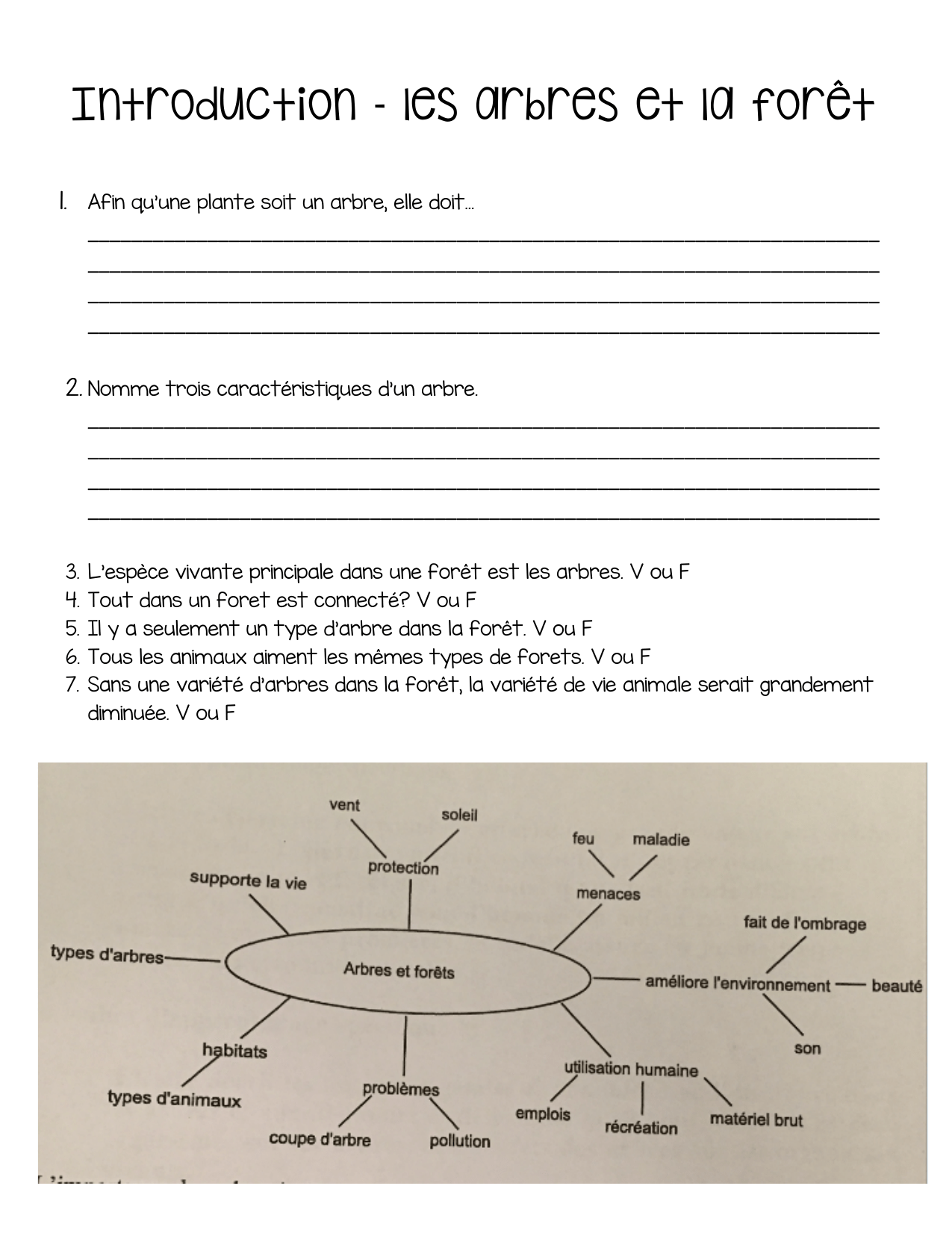 hight resolution of Tonality French Worksheet by renee4bes · Ninja Plans