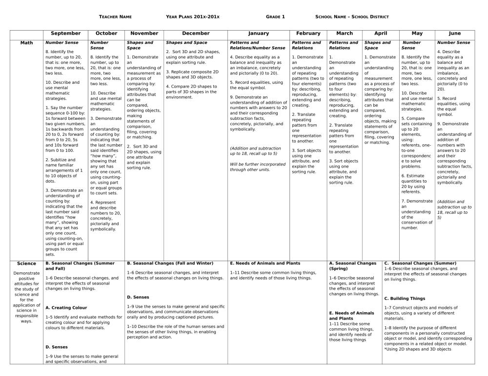 medium resolution of Grade 1 Long Range Year Plan by evaanddug · Ninja Plans
