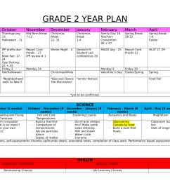 Grade 2 Year Plan by elizabeth · Ninja Plans [ 1651 x 2550 Pixel ]