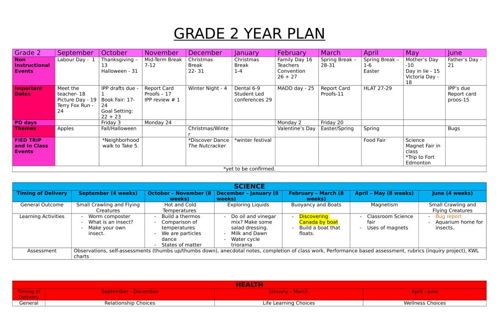 medium resolution of Grade 2 Year Plan by elizabeth · Ninja Plans