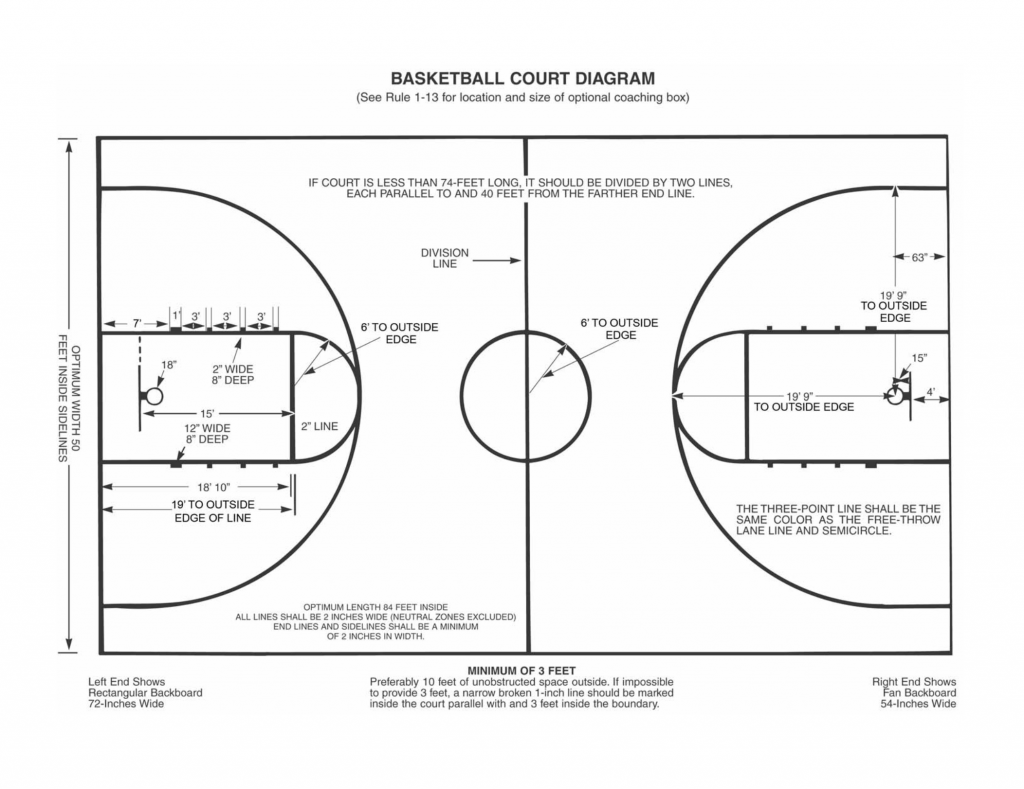 basketball court diagram with notes wiring for two element hot water heater how to build a barnyard farm and dairy