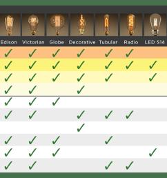 antique bulb chart [ 1189 x 727 Pixel ]