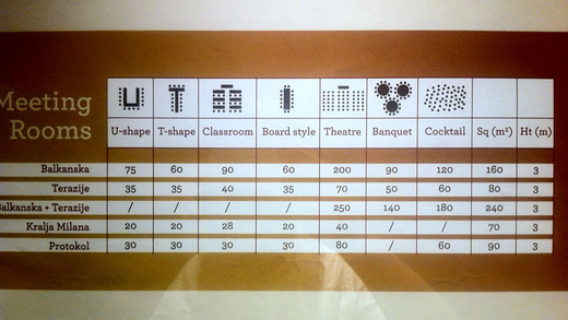 Photo Iconography for meeting room layouts at Hotel