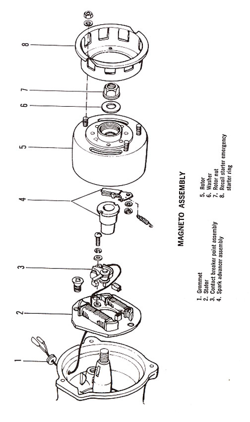 Honda Odyssey Fl250 Engine Diagram. Honda. Auto Wiring Diagram