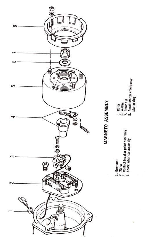 Honda Odyssey Fl250 Wiring Diagram, Honda, Get Free Image