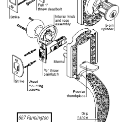 Mortise Lock Parts Diagram 2002 Jayco Eagle Wiring Kwikset : Customer Support Product Faqs