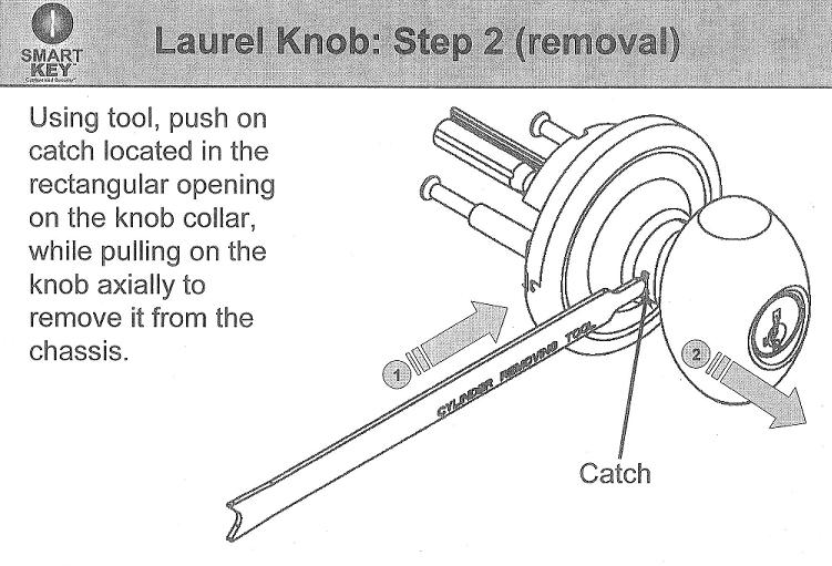 Kwikset : Customer Support : Product FAQs