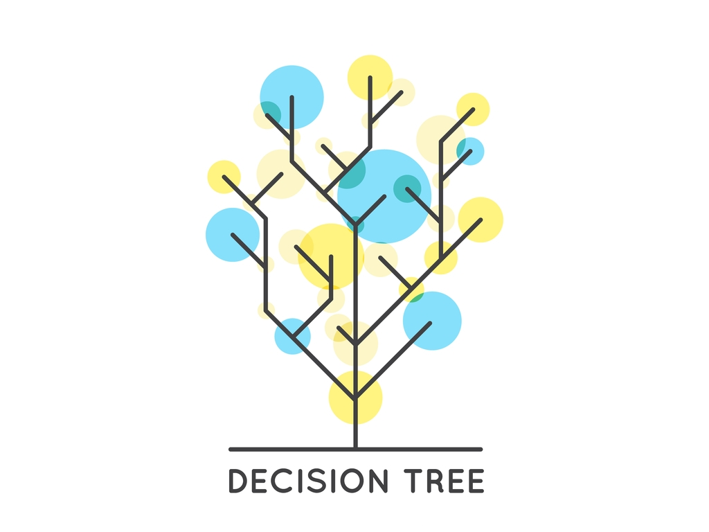 Why Decision Trees Work Well For Investmentysis
