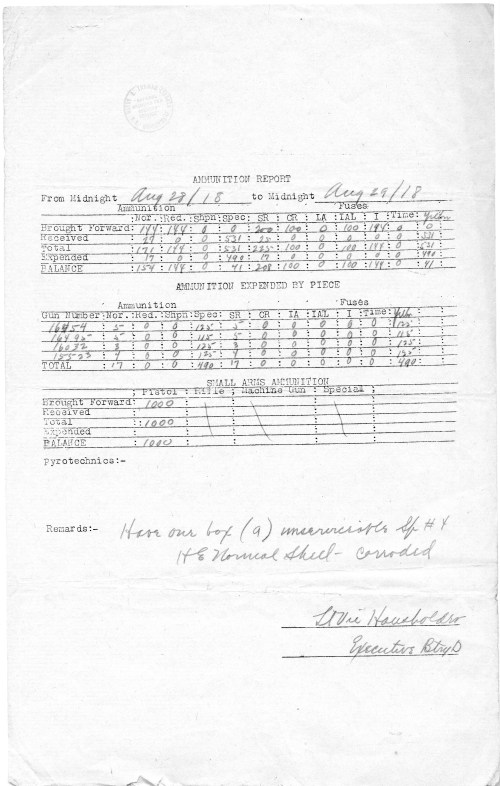 small resolution of ammunition report battery d 129th field artillery