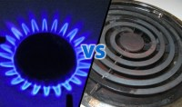 Sustainability Showdown: Gas vs. Electric Stovetop by ...