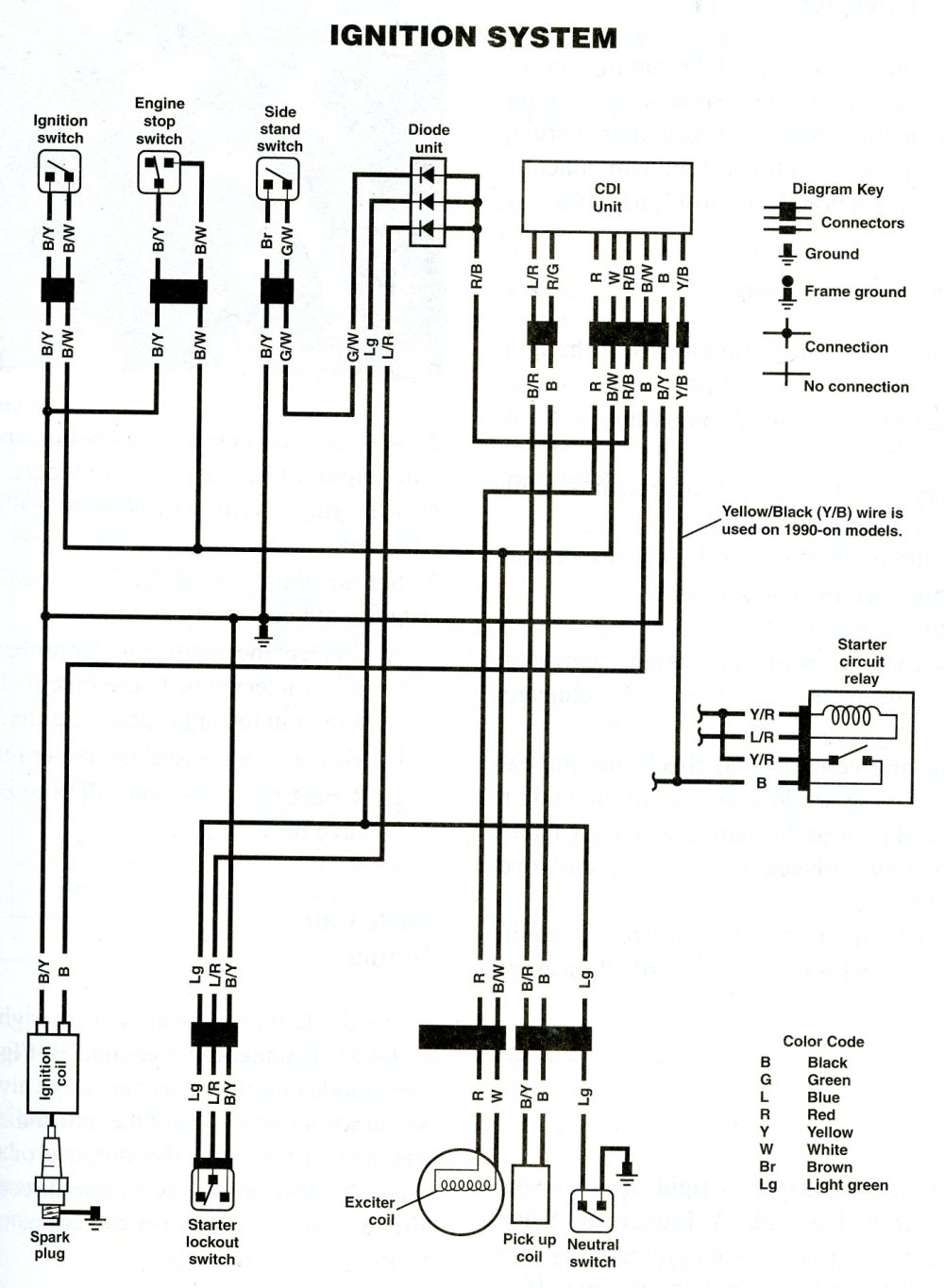 medium resolution of a multimeter and mr clymer s wiring diagram are about all i can suggest