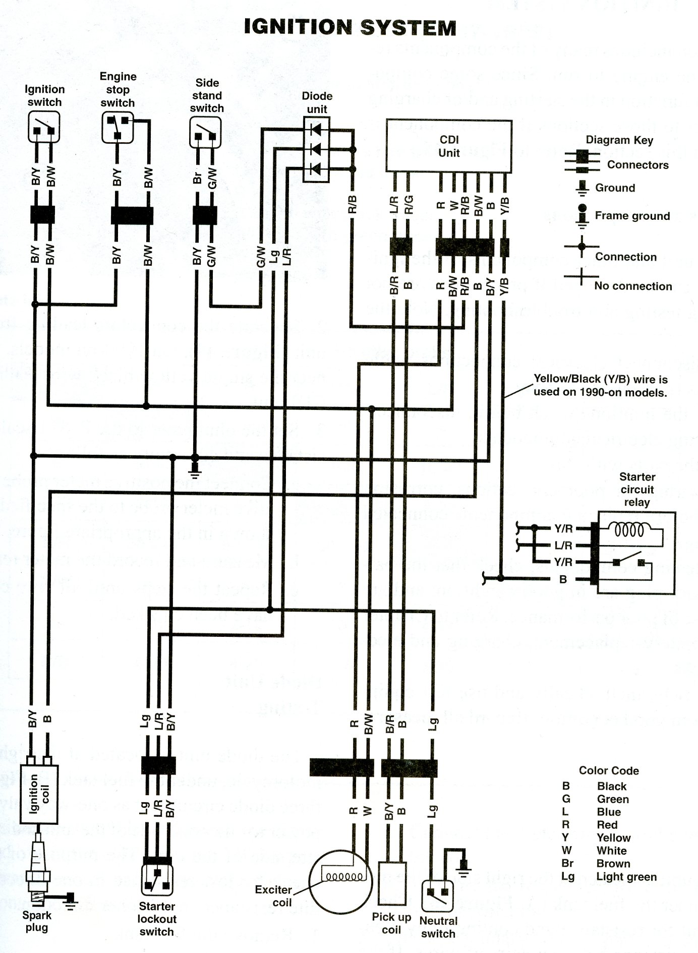 hight resolution of a multimeter and mr clymer s wiring diagram are about all i can suggest