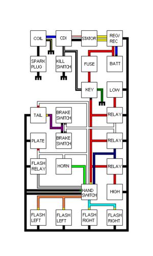 Kawasaki Kdx 200 Wiring Diagram  Premium Wiring Diagram