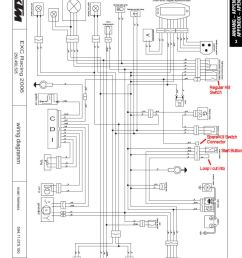2008 ktm exc wiring diagram wiring diagram pass 2008 ktm wiring diagram 450 [ 921 x 1024 Pixel ]