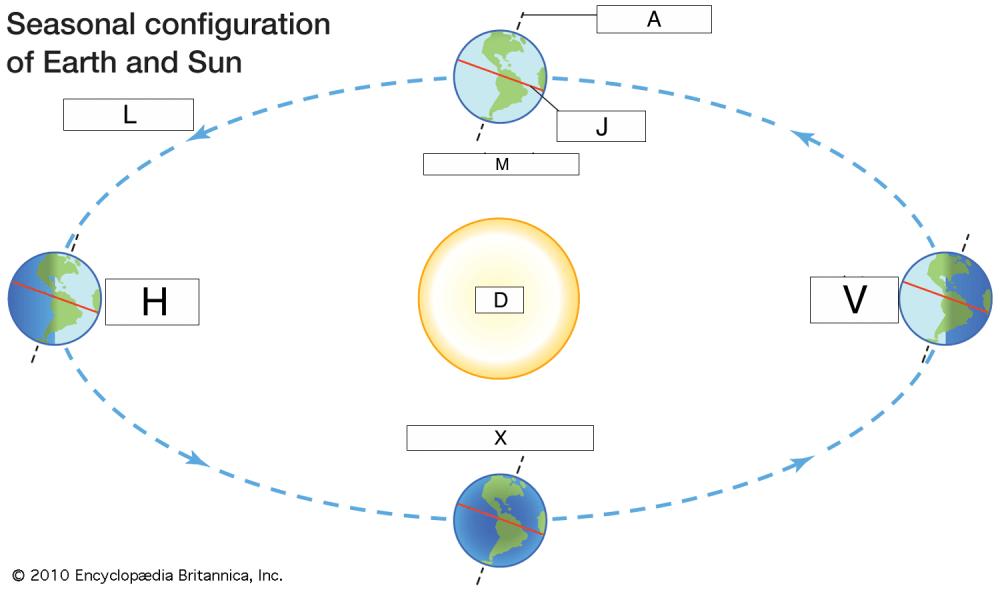 medium resolution of identify summer solstice