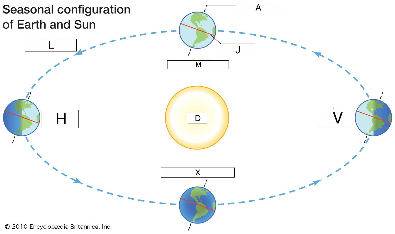 hight resolution of identify summer solstice