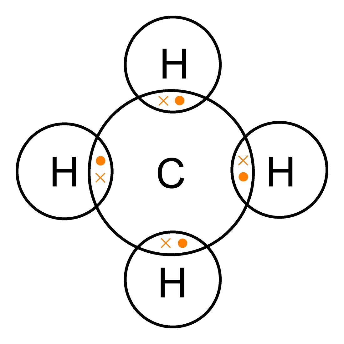 Covalent Bonds Lesson
