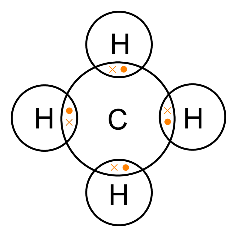 medium resolution of which of the following will cause the molecule to become an ion